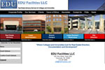 Real Estate Management Websites